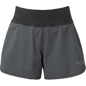 Rab Momentum Pantalones cortos Mujer, gris